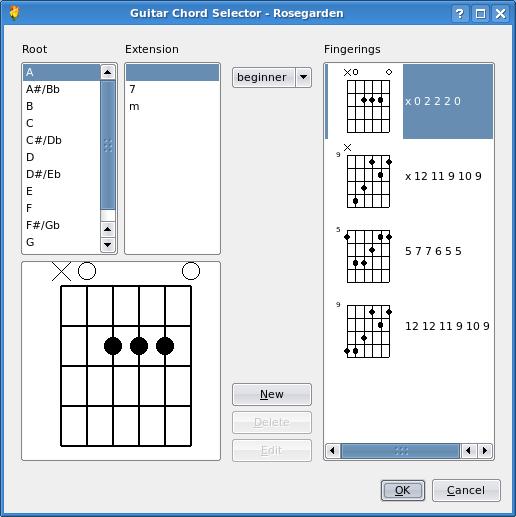 Guitar guitar chords a7 : Guitar Chords