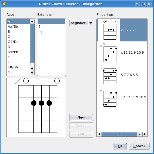 Guitar guitar chords notation : Guitar Chords